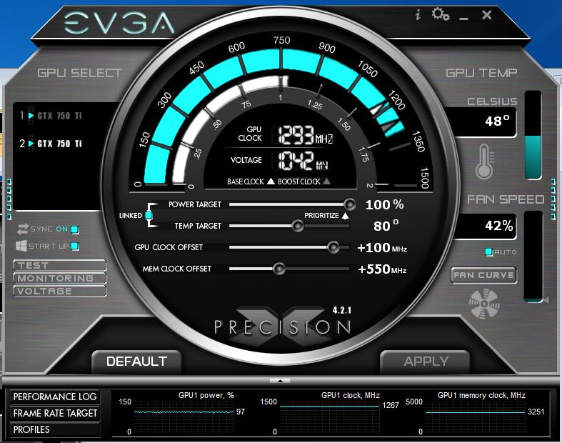 EVGA GeForce 750 Ti Litecoin performance